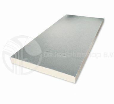 PIR Aluminium